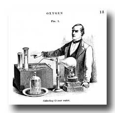 Chemistry Clip Art :: Collecting O Over Water