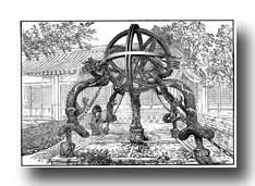 Dragon Sketches - Bronze Dragons Supporting the Armillary Sphere, Observatory, Pekin