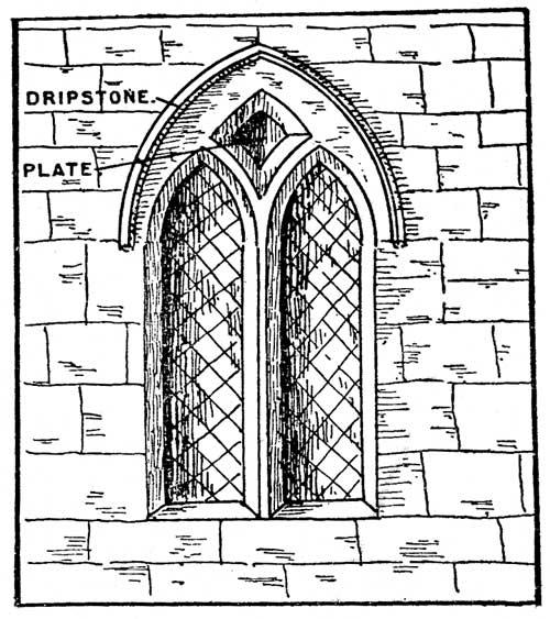 architecture of windows