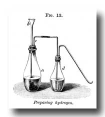 Science Clip Art :: Preparing Hydrogen