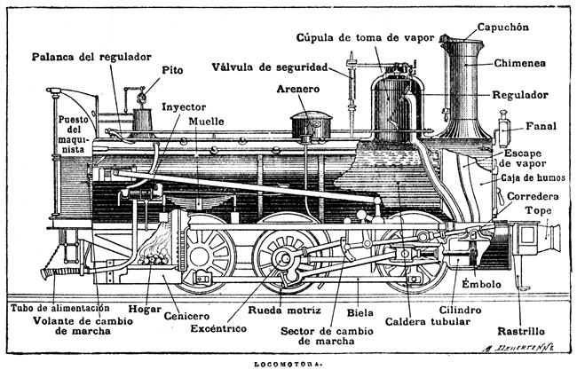 free clip art train. Train Clipart - Image 1