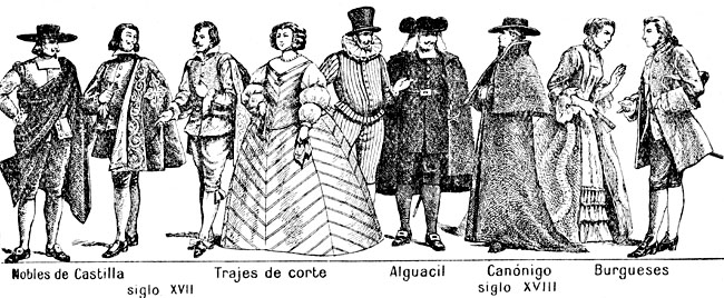 Historical Costume